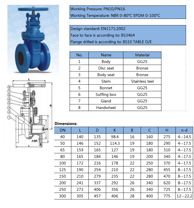 Products / Industry Valves / Cast iron Valves_Bestop